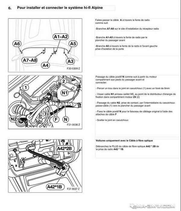 Tuto] Codage special F3X - Forum MA-BMW